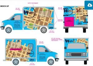 Waffles & Wedges Food Truck